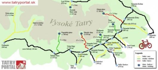 Cyklotrasy v Tatrách
